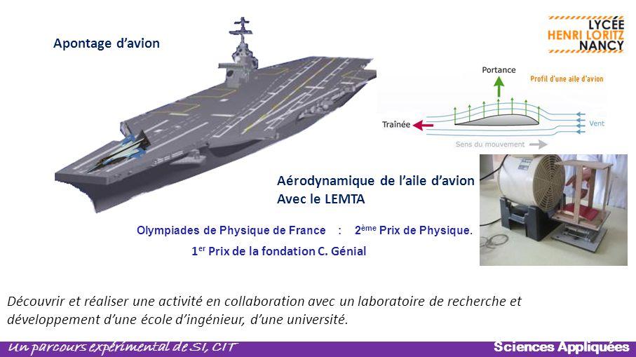 Aérodynamique de l'aile d'avion Avec le LEMTA