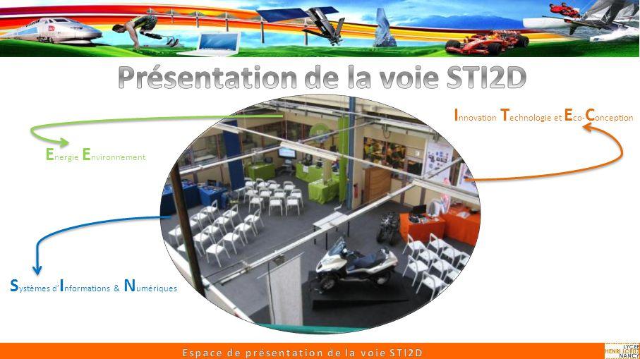 Présentation de la voie STI2D Espace de présentation de la voie STI2D