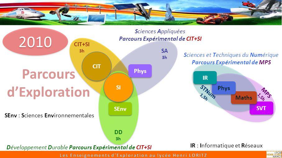 Parcours Expérimental de CIT+SI Parcours Expérimental de MPS
