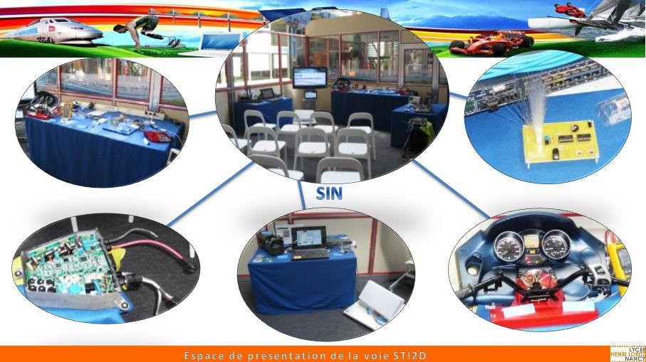 Espace de présentation de la voie STI2D
