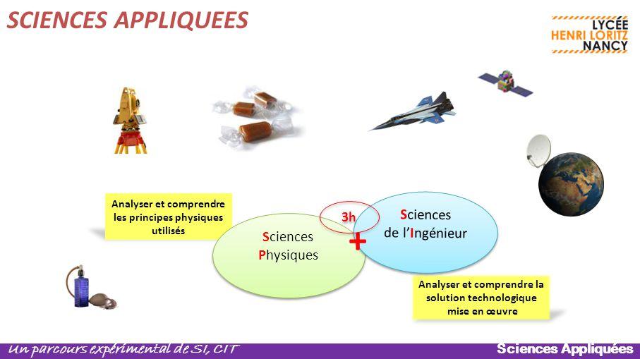 + SCIENCES APPLIQUEES Sciences de l'Ingénieur Sciences Physiques 3h