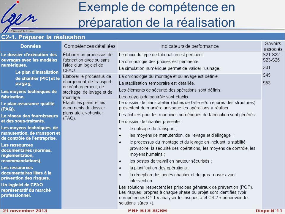 Exemple de compétence en préparation de la réalisation