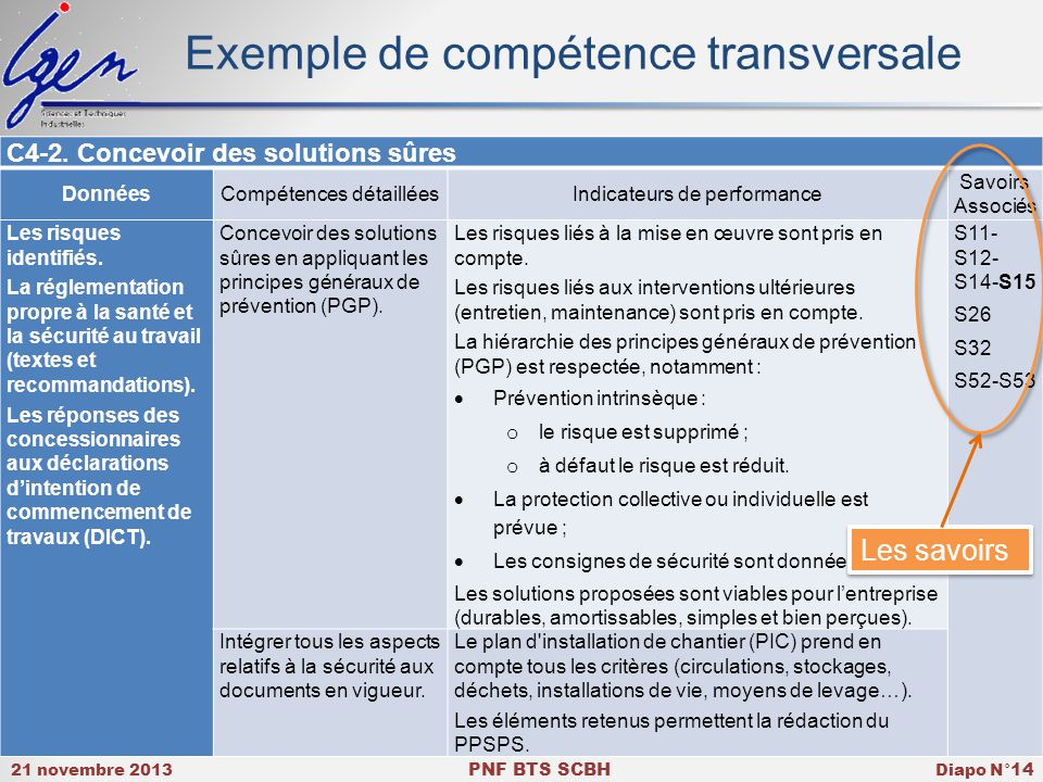 Exemple de compétence transversale