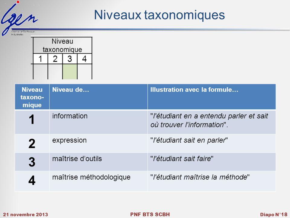 Niveaux taxonomiques 1 2 3 4 information