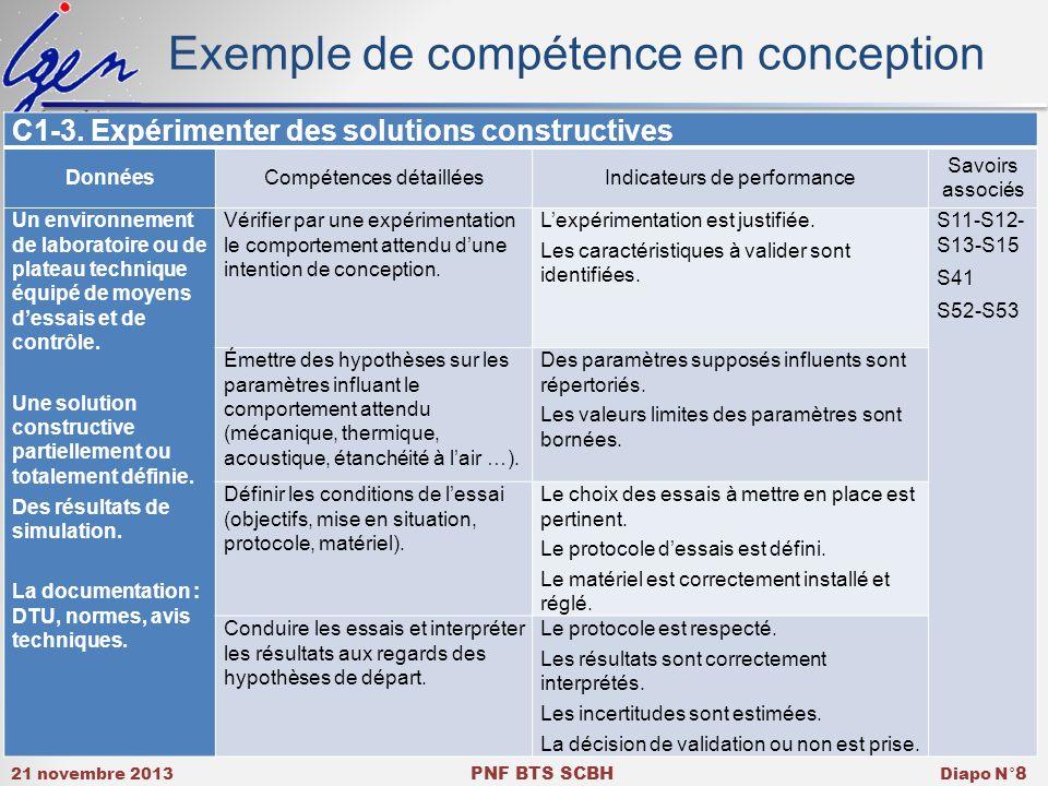 Exemple de compétence en conception
