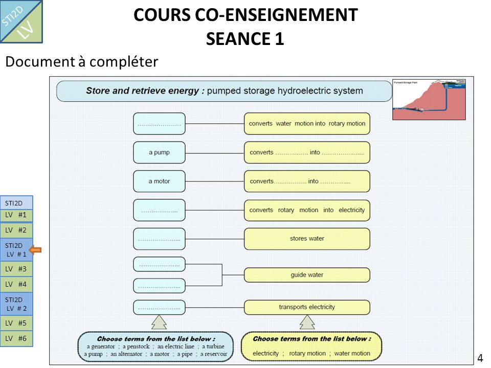 COURS CO-ENSEIGNEMENT SEANCE 1
