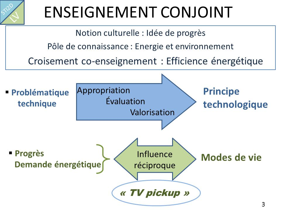 ENSEIGNEMENT CONJOINT