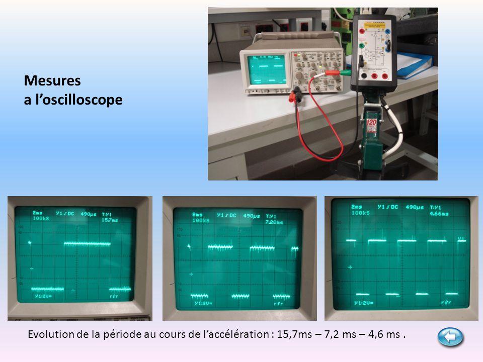 Mesures a l'oscilloscope