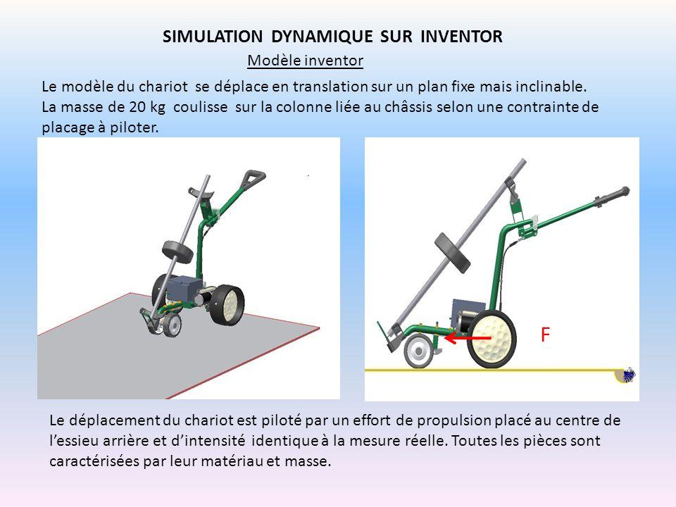 F SIMULATION DYNAMIQUE SUR INVENTOR Modèle inventor