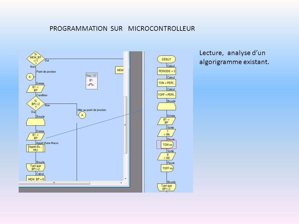 PROGRAMMATION SUR MICROCONTROLLEUR