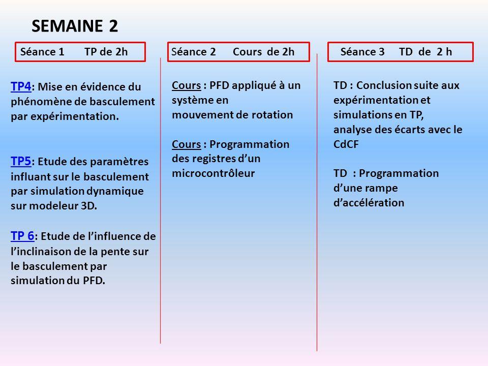SEMAINE 2 Séance 1 TP de 2h. Séance 2 Cours de 2h. Séance 3 TD de 2 h.