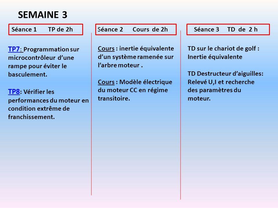 SEMAINE 3 Séance 1 TP de 2h. Séance 2 Cours de 2h. Séance 3 TD de 2 h.
