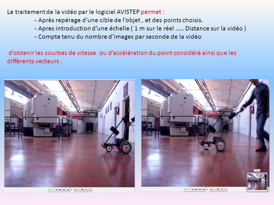 Le traitement de la vidéo par le logiciel AVISTEP permet :