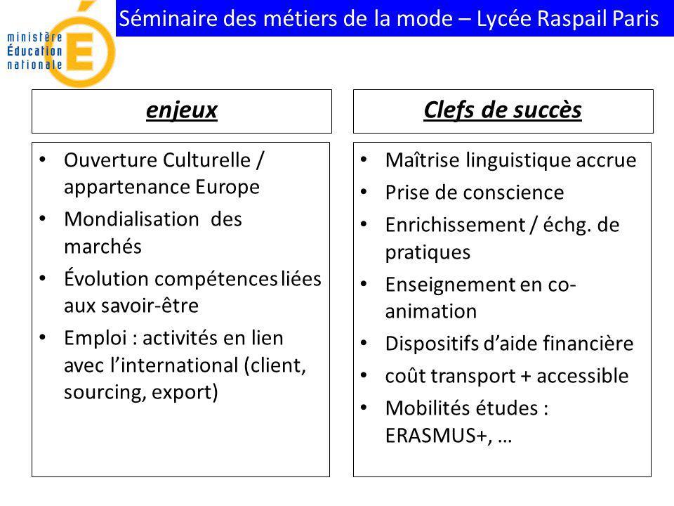 enjeux Clefs de succès Ouverture Culturelle / appartenance Europe