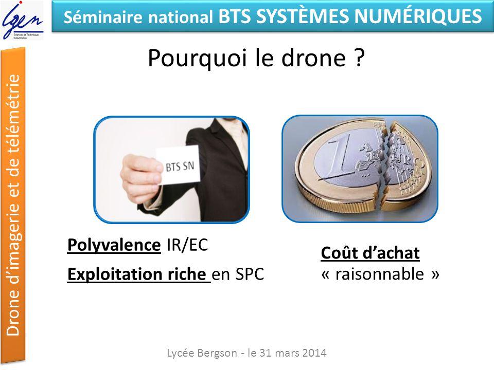 Pourquoi le drone Polyvalence IR/EC Exploitation riche en SPC