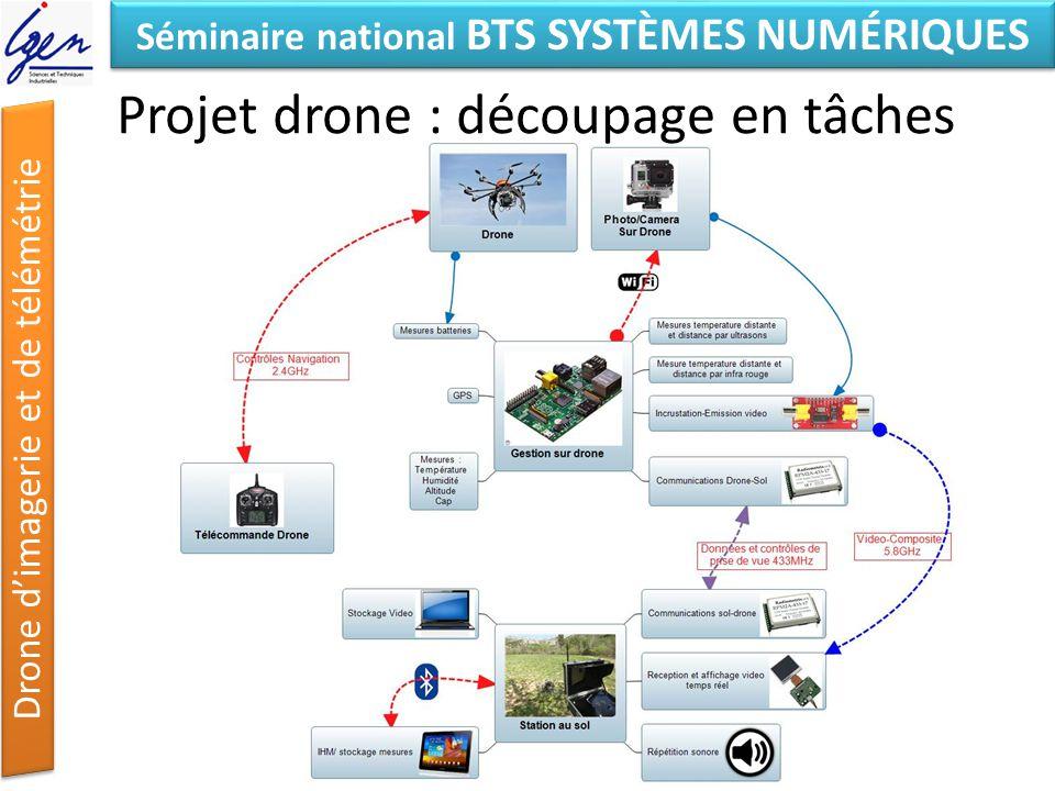 Projet drone : découpage en tâches