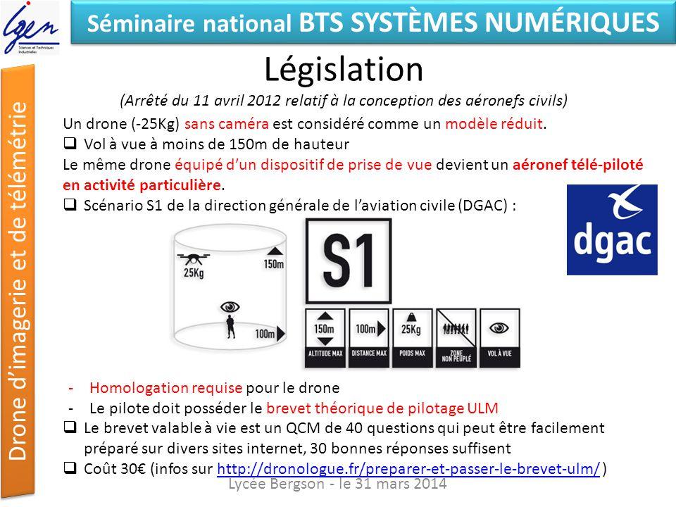 Législation (Arrêté du 11 avril 2012 relatif à la conception des aéronefs civils)