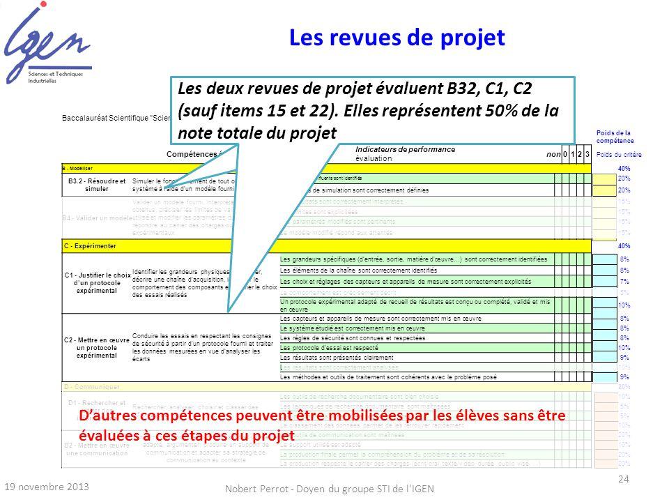 Les revues de projet Les deux revues de projet évaluent B32, C1, C2 (sauf items 15 et 22). Elles représentent 50% de la note totale du projet.