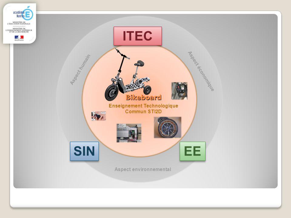 Enseignement Technologique Commun STI2D Aspect environnemental