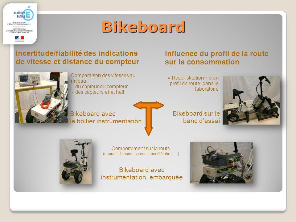 Bikeboard Incertitude/fiabilité des indications de vitesse et distance du compteur. Influence du profil de la route sur la consommation.