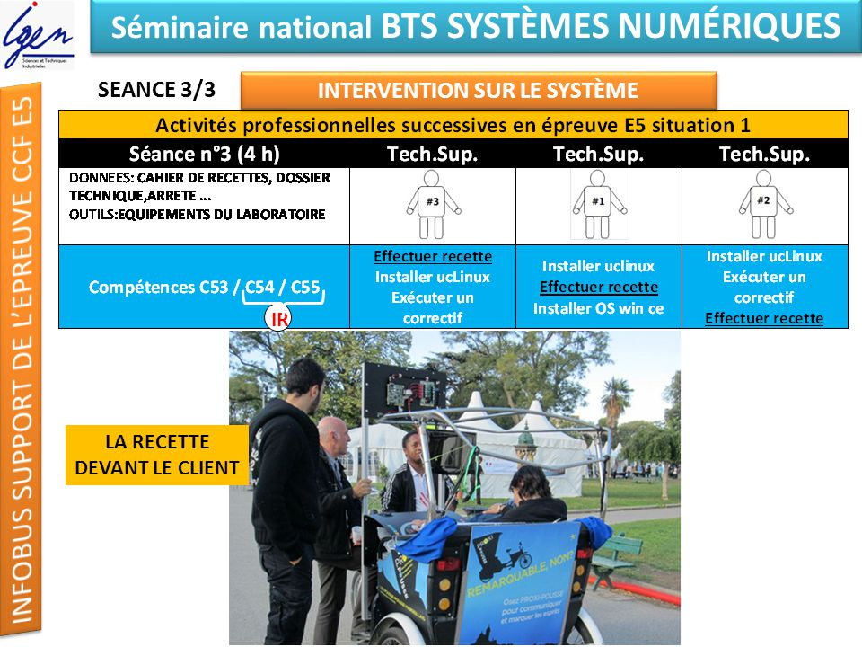 Séminaire national BTS SYSTÈMES NUMÉRIQUES INTERVENTION SUR LE SYSTÈME