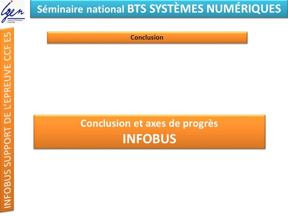 INFOBUS Eléments de constat Séminaire national BTS SYSTÈMES NUMÉRIQUES