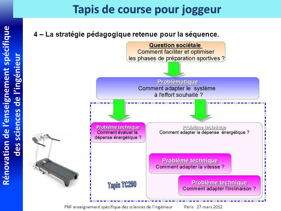 4 – La stratégie pédagogique retenue pour la séquence.