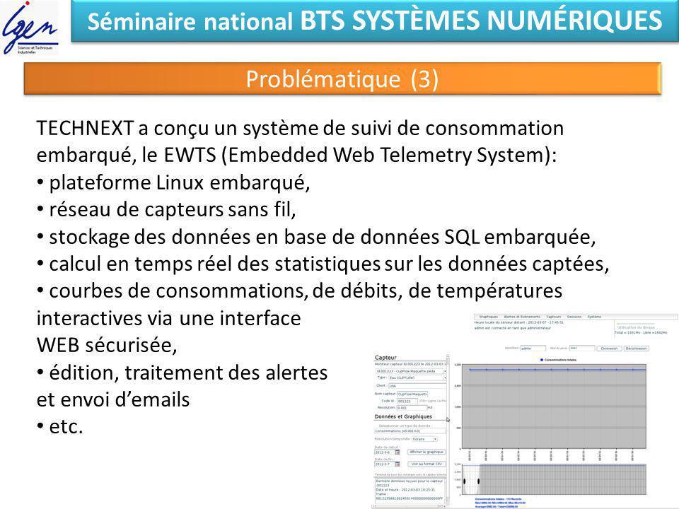 Séminaire national BTS SYSTÈMES NUMÉRIQUES