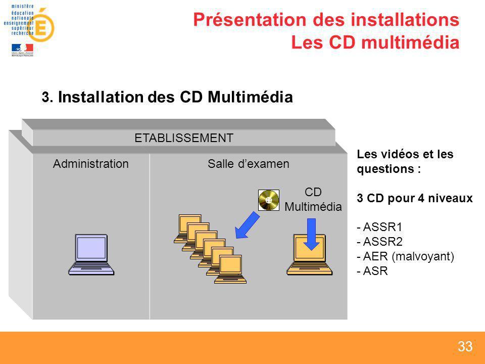 Présentation des installations Les CD multimédia