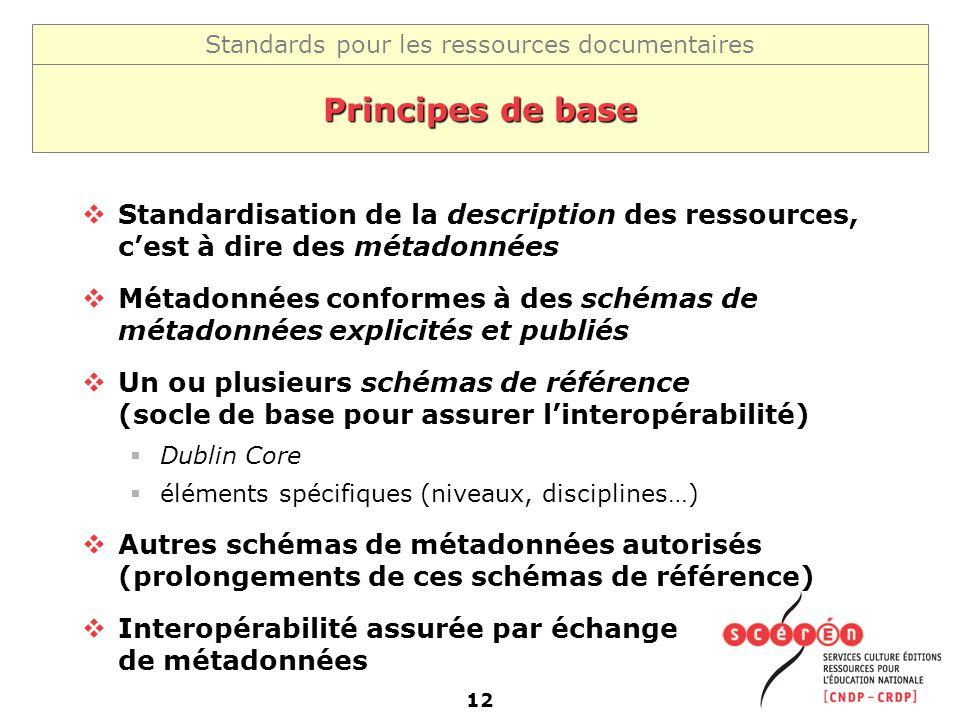 Principes de base Standardisation de la description des ressources, c'est à dire des métadonnées.
