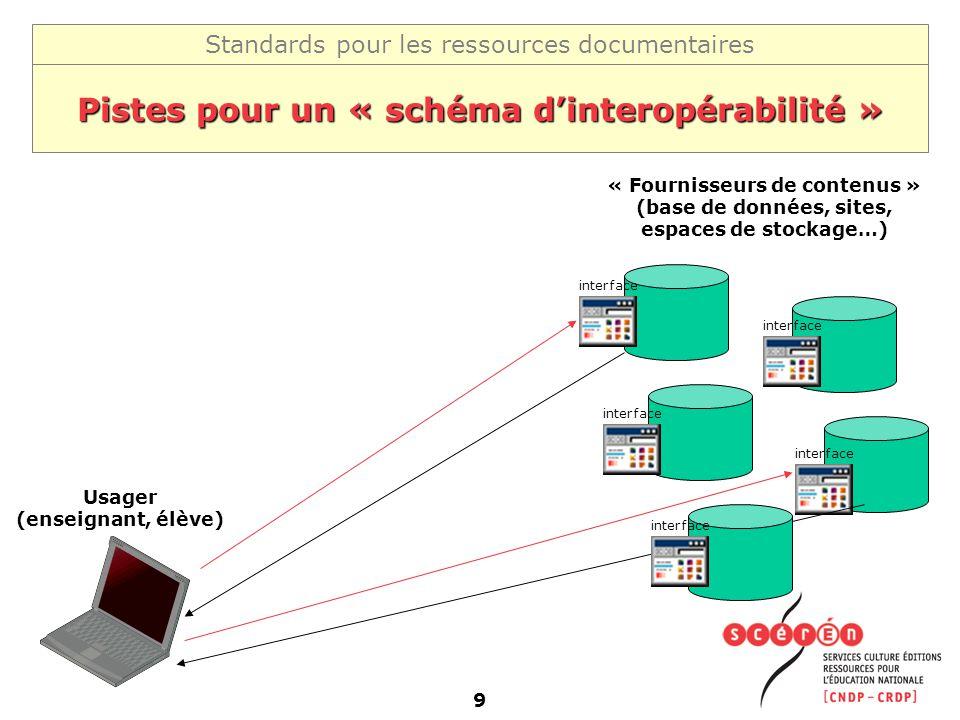 Pistes pour un « schéma d'interopérabilité »