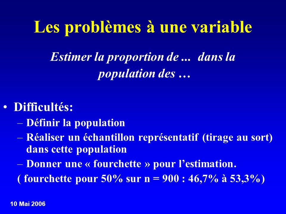 Les problèmes à une variable