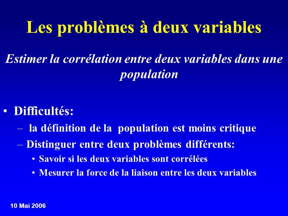 Les problèmes à deux variables