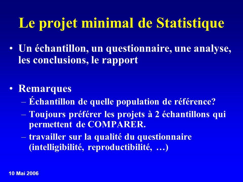 Le projet minimal de Statistique
