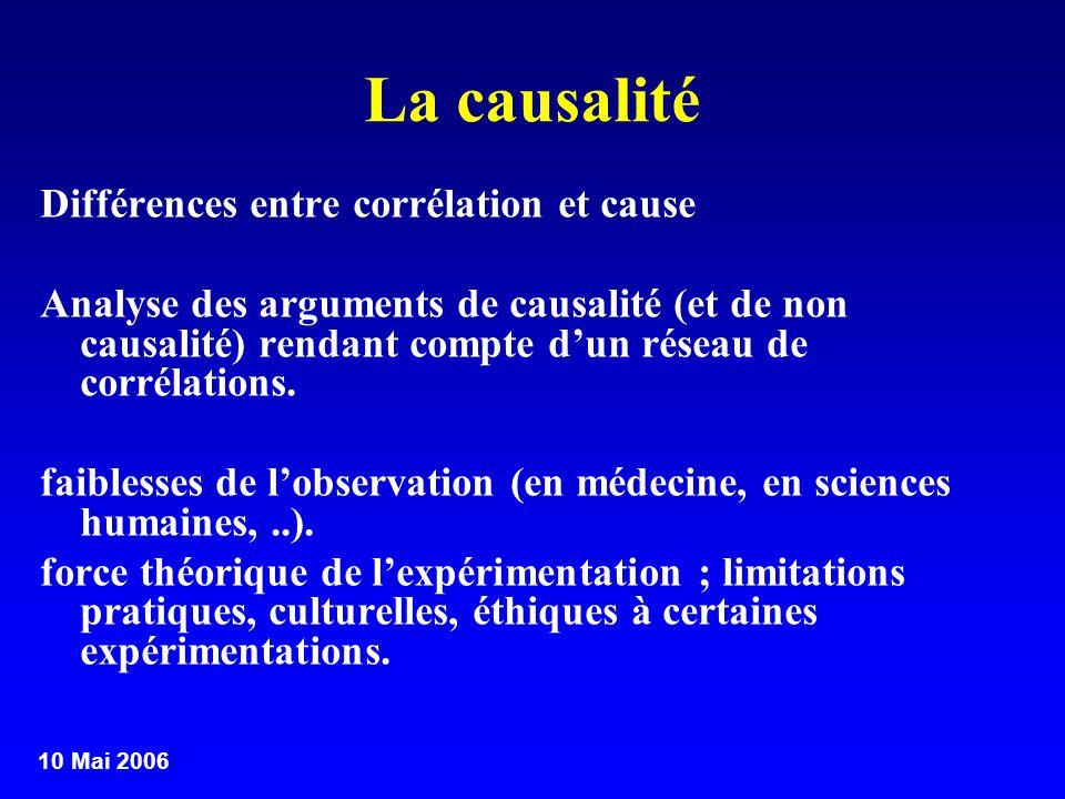 La causalité Différences entre corrélation et cause
