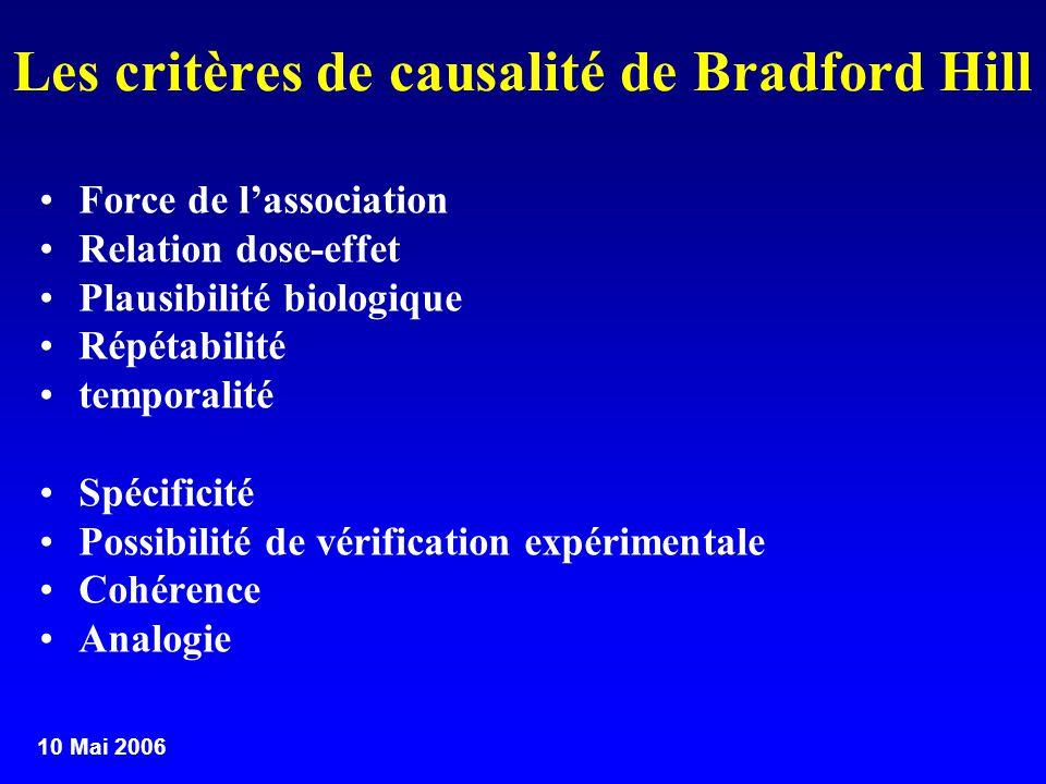 Les critères de causalité de Bradford Hill