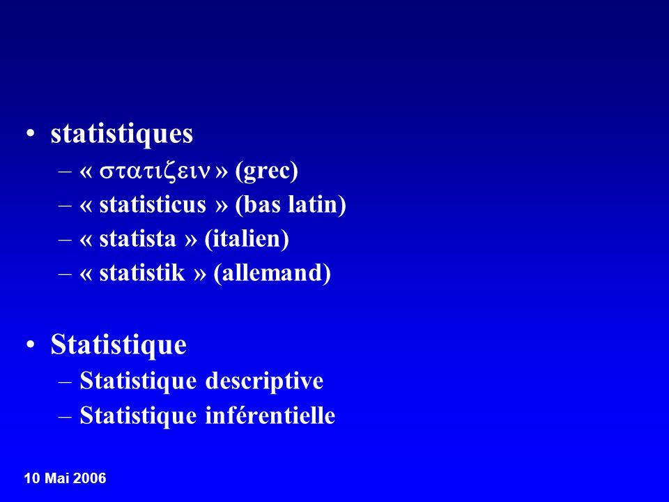 statistiques Statistique « statizein » (grec)