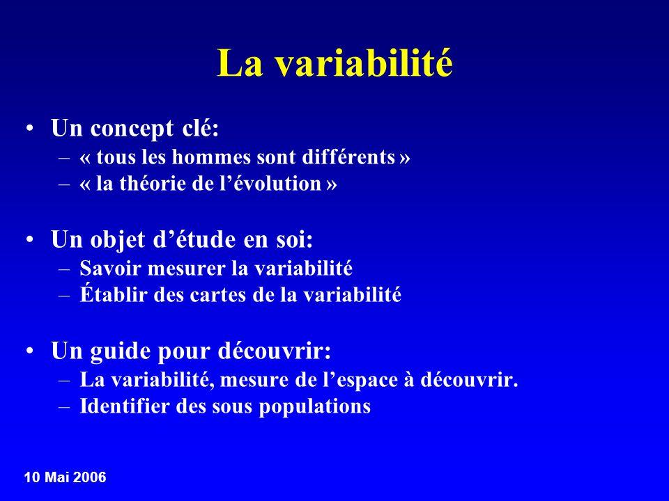 La variabilité Un concept clé: Un objet d'étude en soi: