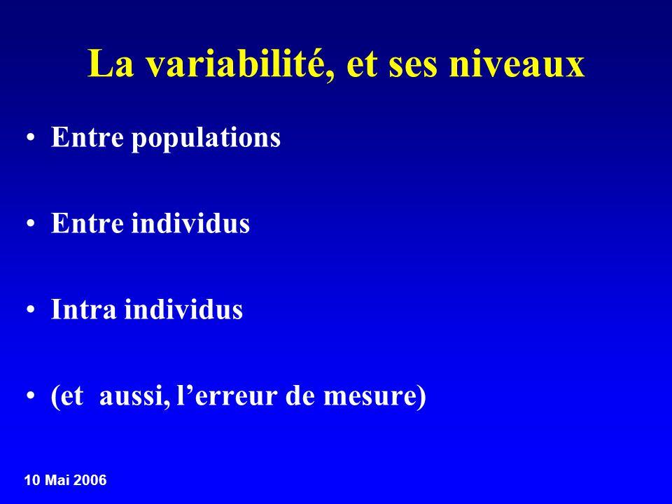 La variabilité, et ses niveaux