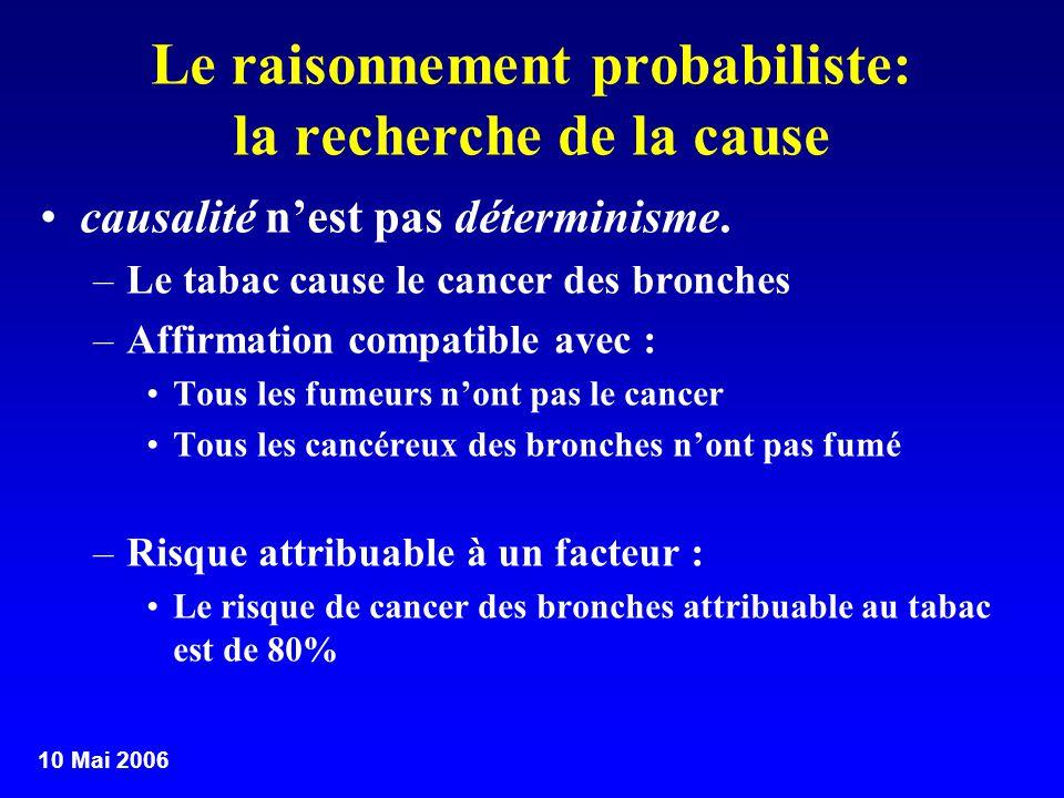 Le raisonnement probabiliste: la recherche de la cause