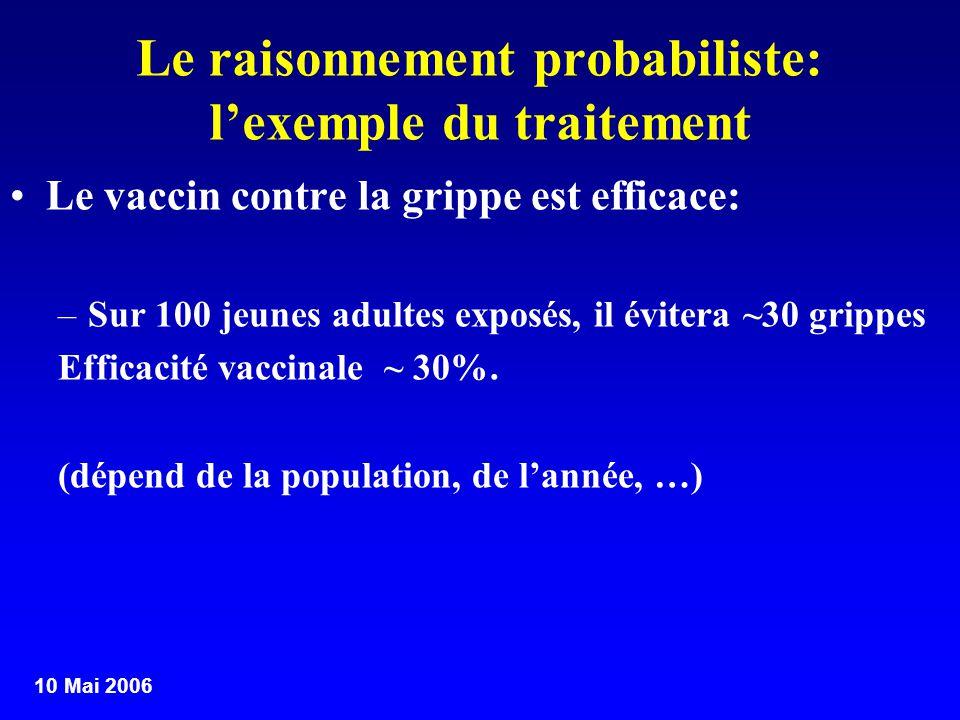 Le raisonnement probabiliste: l'exemple du traitement