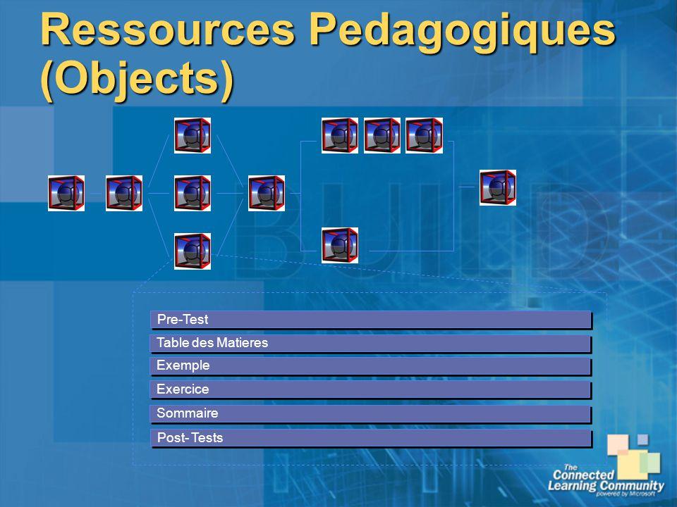 Ressources Pedagogiques (Objects)