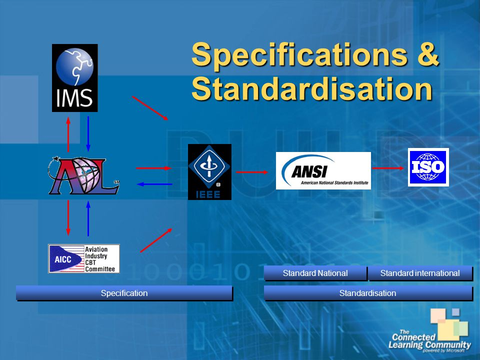 Specifications & Standardisation