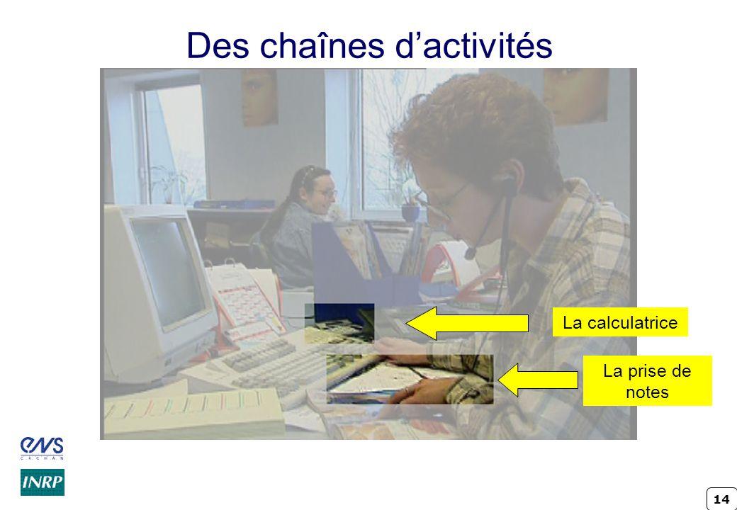 Des chaînes d'activités