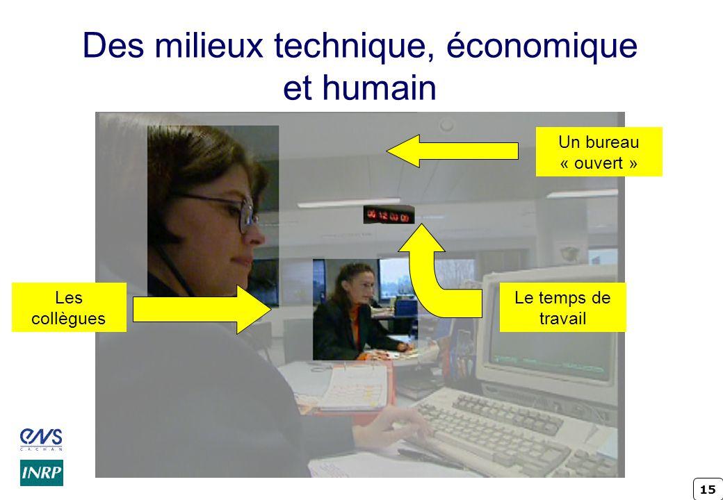 Des milieux technique, économique et humain