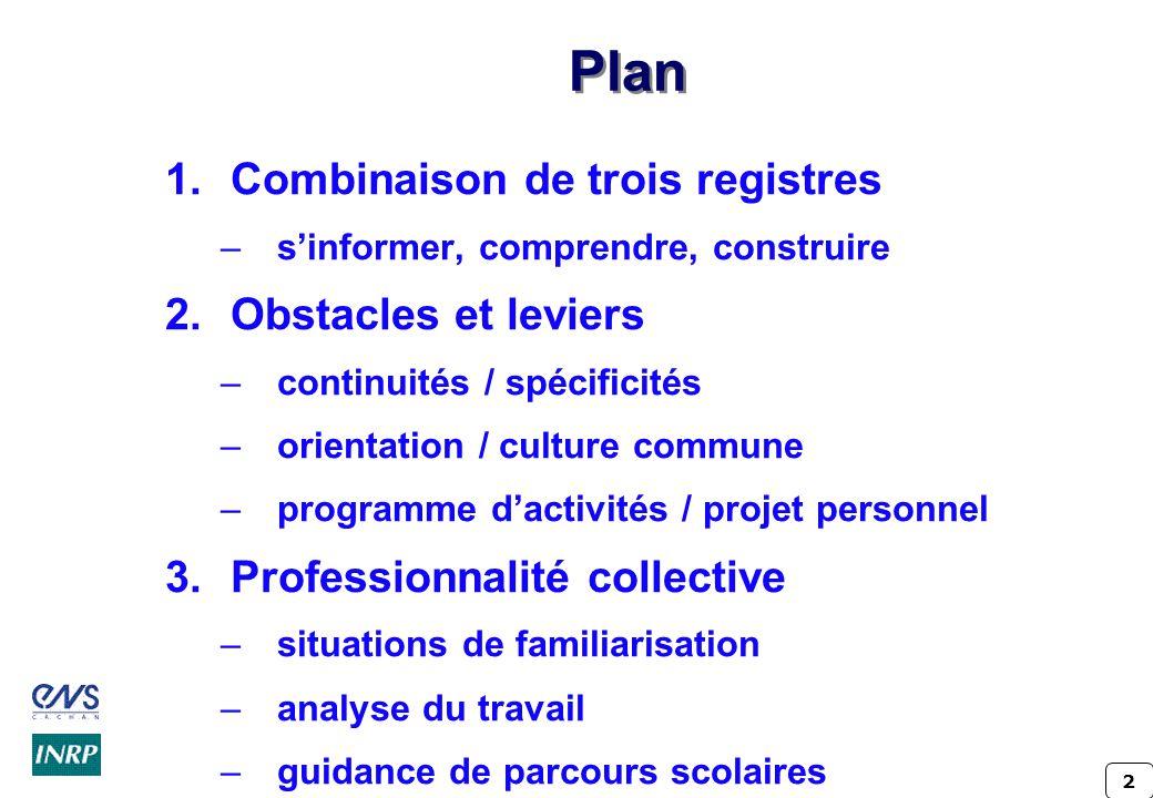 Plan Combinaison de trois registres Obstacles et leviers