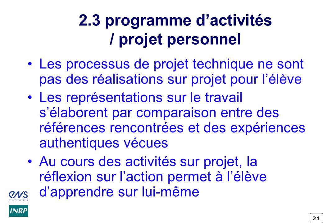 2.3 programme d'activités / projet personnel
