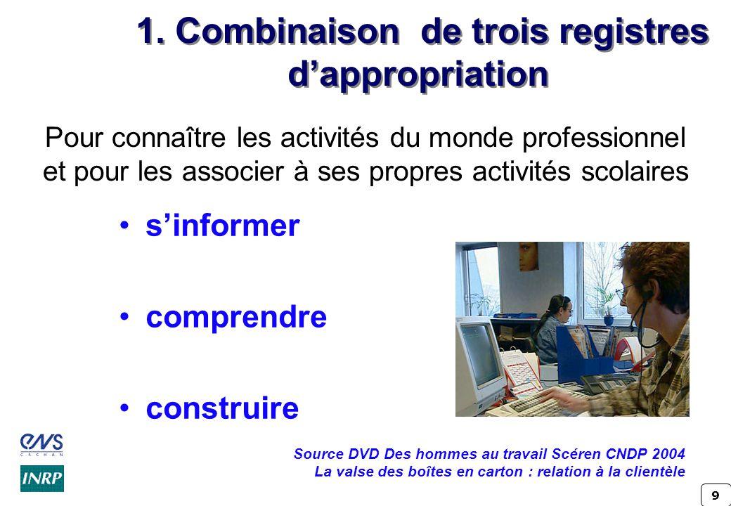 1. Combinaison de trois registres d'appropriation
