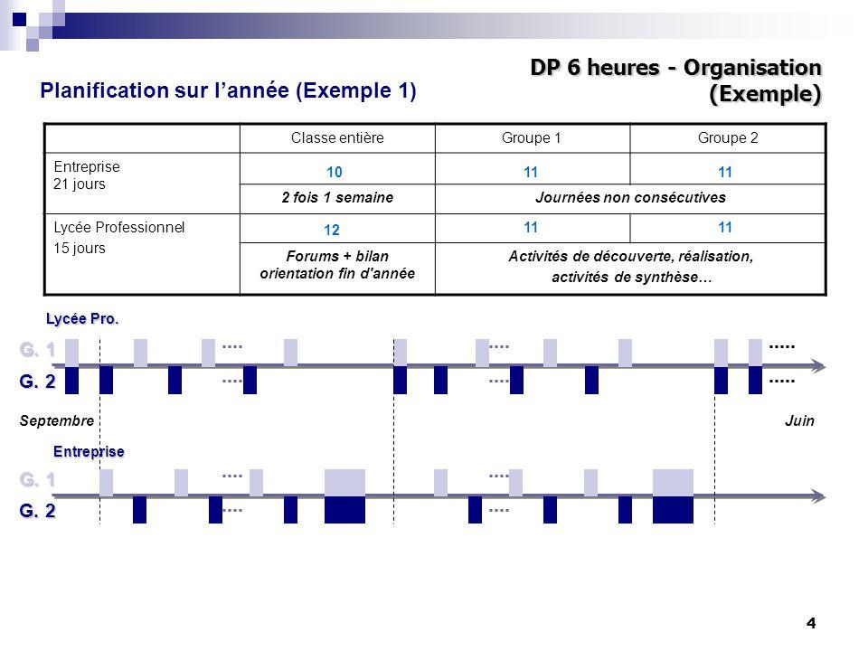 DP 6 heures - Organisation (Exemple)
