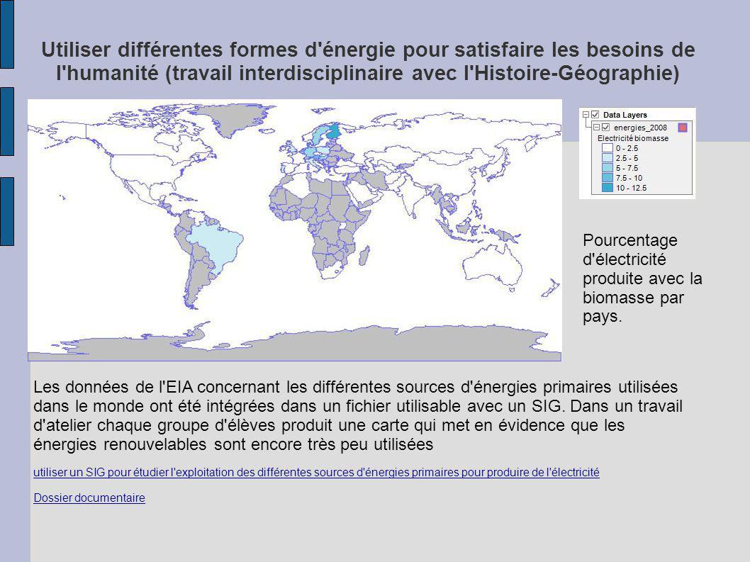Utiliser différentes formes d énergie pour satisfaire les besoins de l humanité (travail interdisciplinaire avec l Histoire-Géographie)